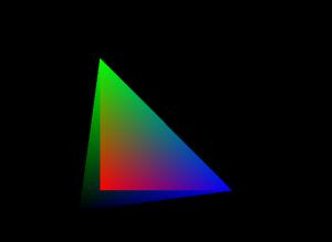 nu0-overlap