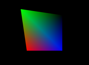The output stretches the top left corner away from the axis by 50%